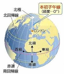 グリニッジ標準時子午線を見てきた!GMTとは?世界3周目16ヶ国目イギリス。